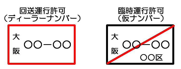 回送運行許可番号標|大阪の運送業許可に特化した行政書士