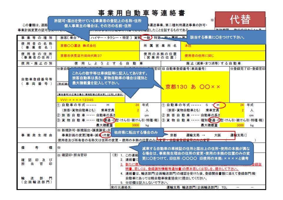 代替の連絡書の書き方|大阪の運送業許可に特化した行政書士