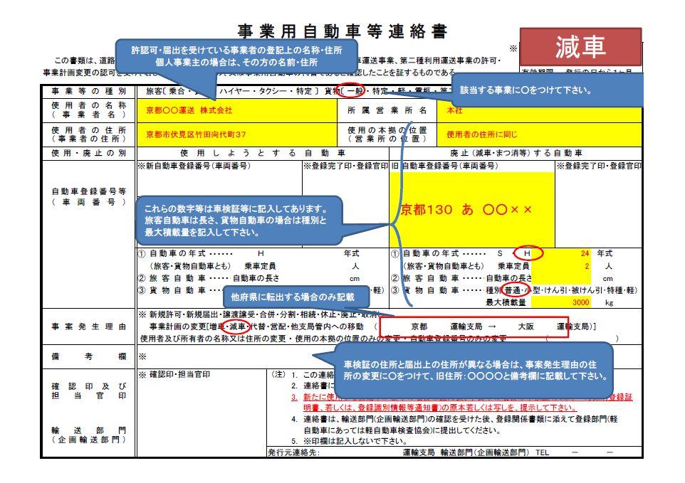 減車の連絡書の書き方|大阪の運送業許可に特化した行政書士