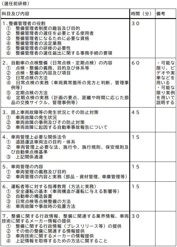 整備管理者選任前研修|大阪の運送業許可に特化した行政書士