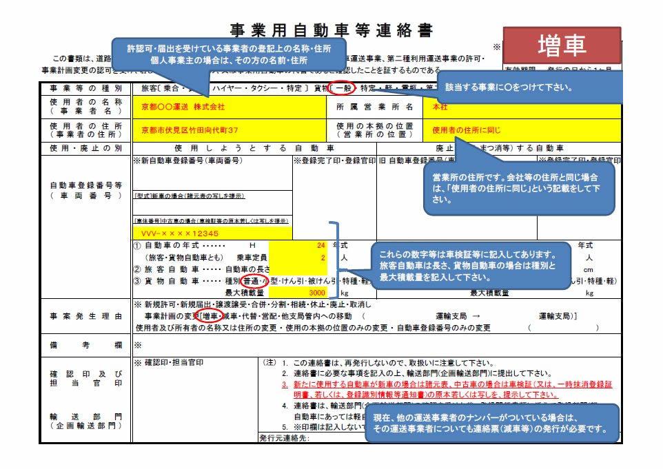 増車の連絡書の書き方|大阪の運送業許可に特化した行政書士
